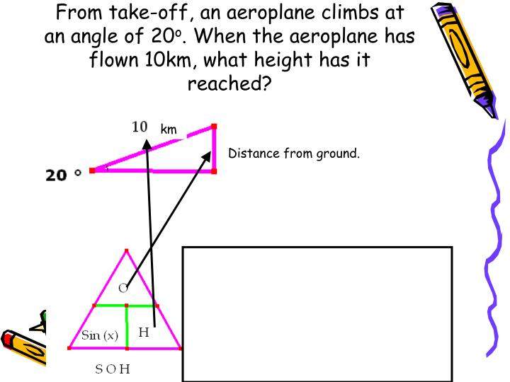 From take-off, an aeroplane climbs at an angle of 20