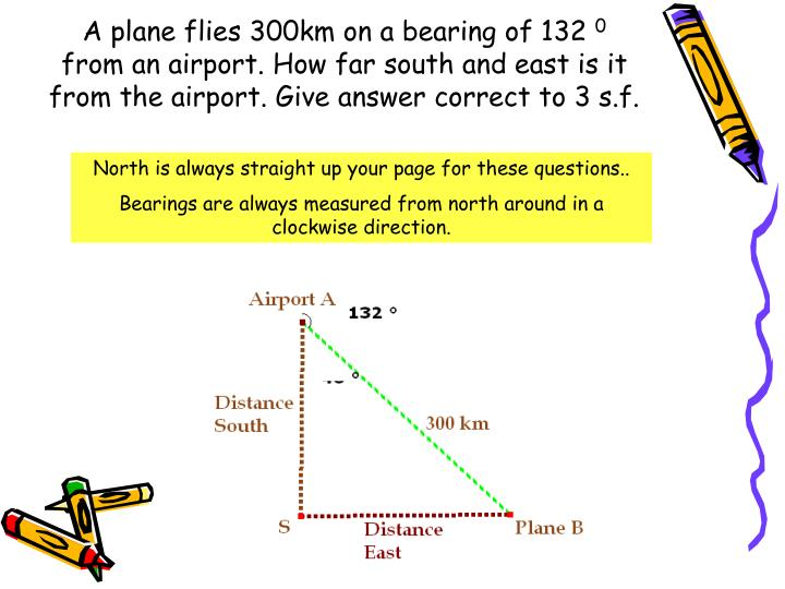 A plane flies 300km on a bearing of 132