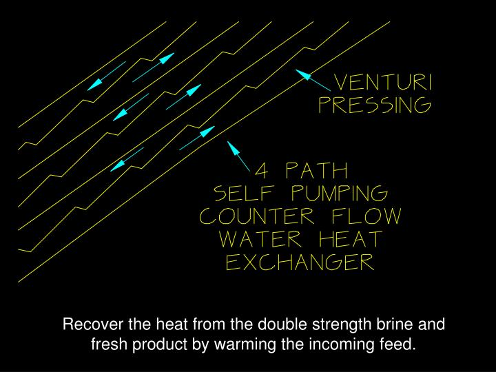 Recover the heat from the double strength brine and fresh product by warming the incoming feed.