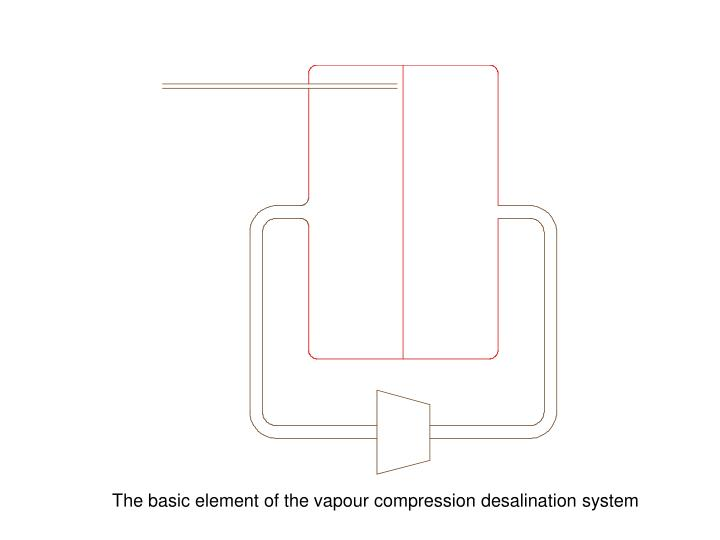 The basic element of the vapour compression desalination system