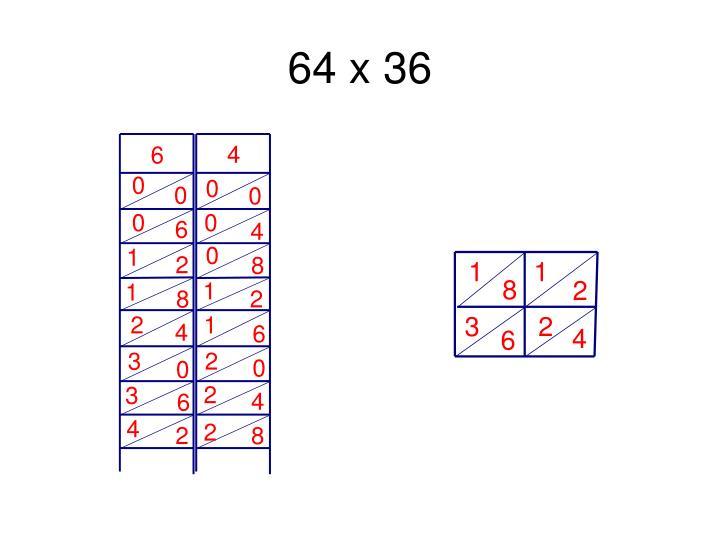 64 x 36