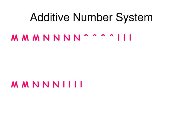 Additive Number System