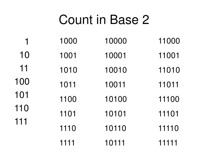 Count in Base 2