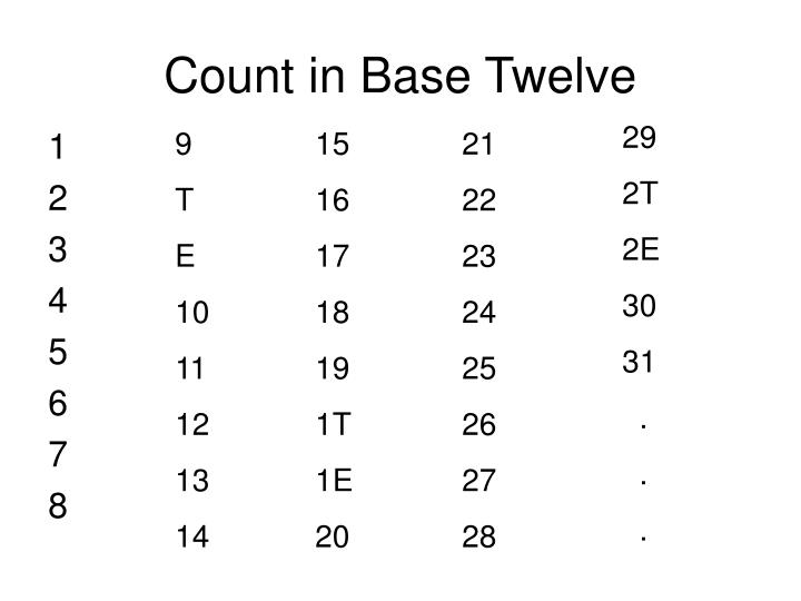 Count in Base Twelve