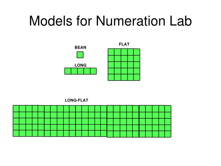 Models for Numeration Lab