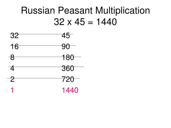 Russian Peasant Multiplication