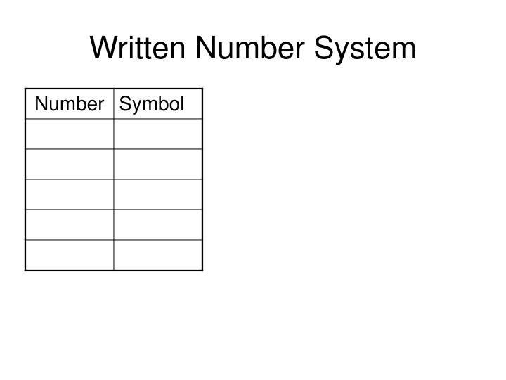 Written Number System