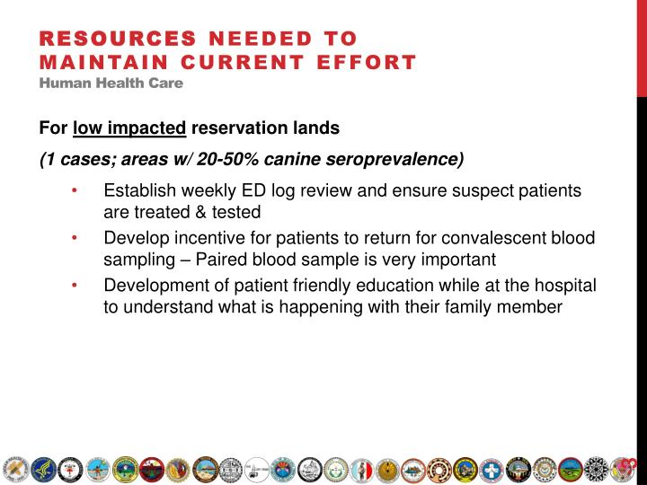 Resources needed to maintain current effort human health care1