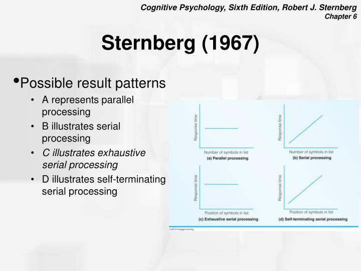 Sternberg (1967)