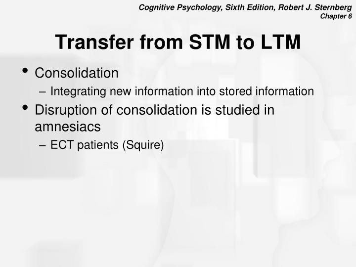 Transfer from STM to LTM
