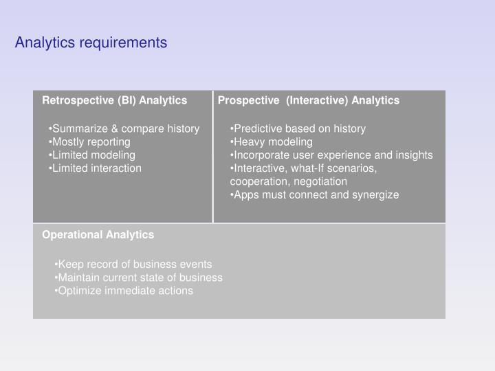 Analytics requirements