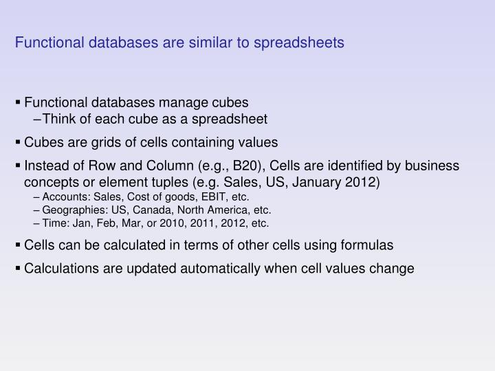 Functional databases are similar