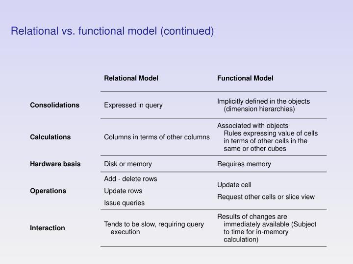 Relational vs. functional model (continued)