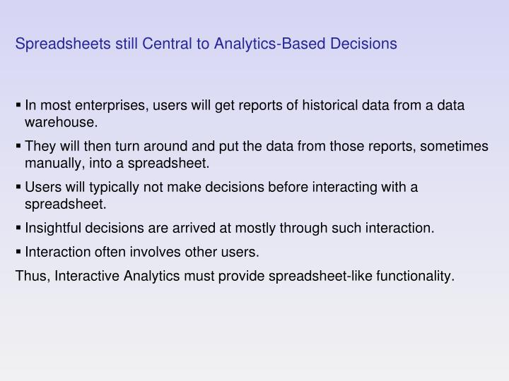 Spreadsheets still Central to Analytics-Based Decisions