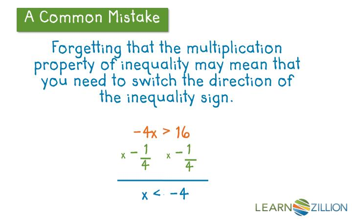 Forgetting that the multiplication property of inequality may mean that you need to switch the direction of the inequality sign.
