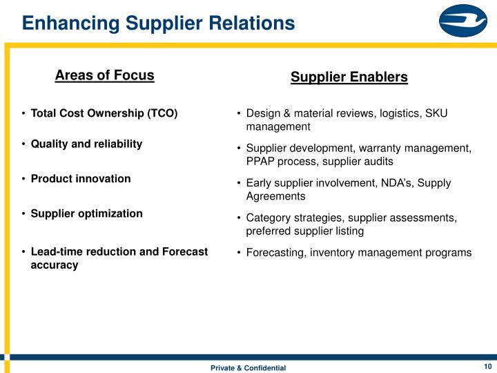 Enhancing Supplier Relations