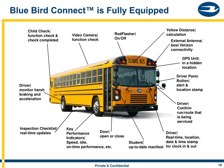 Blue Bird Connect™ is Fully Equipped