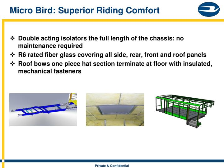 Micro Bird: Superior Riding Comfort