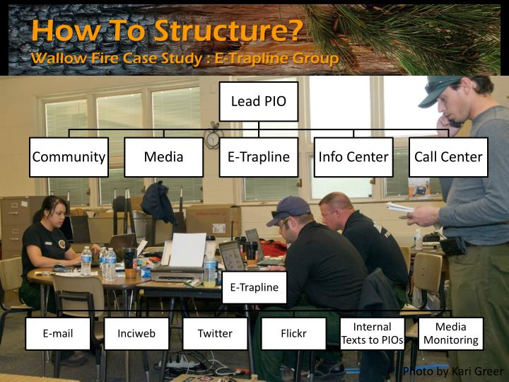 How To Structure?