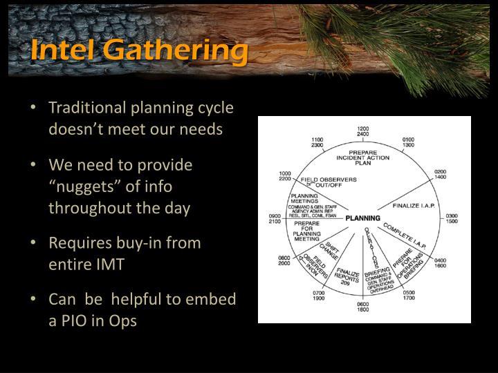 Intel Gathering
