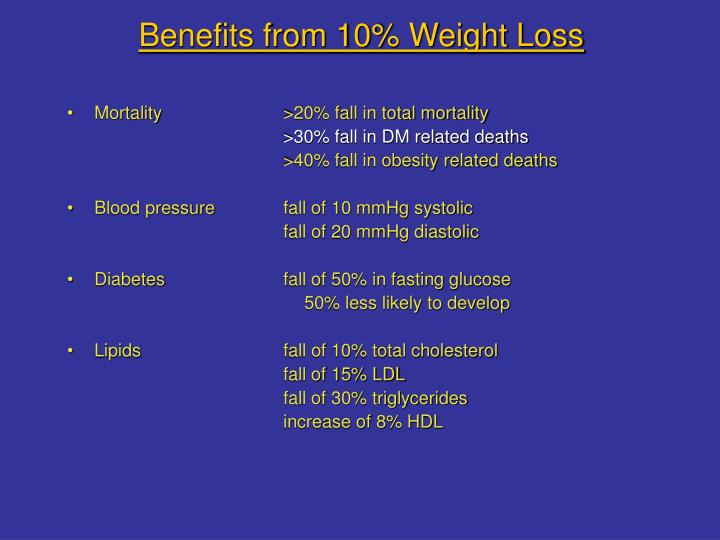 Benefits from 10% Weight Loss