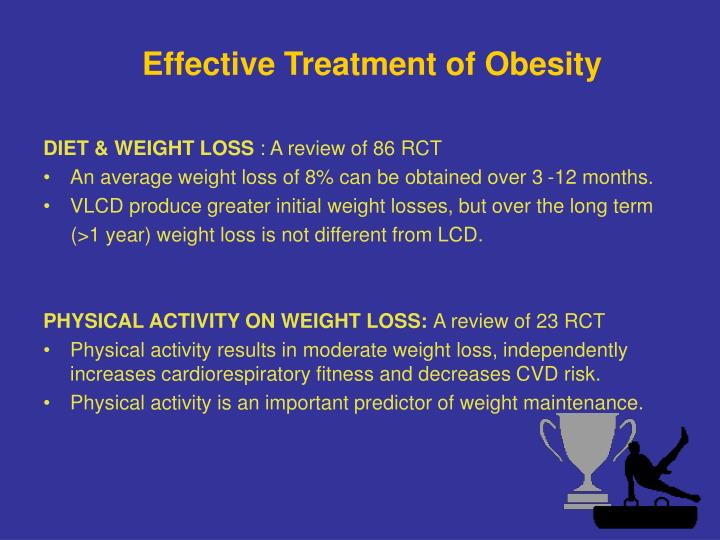 Effective Treatment of Obesity