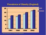 prevalence of obesity england