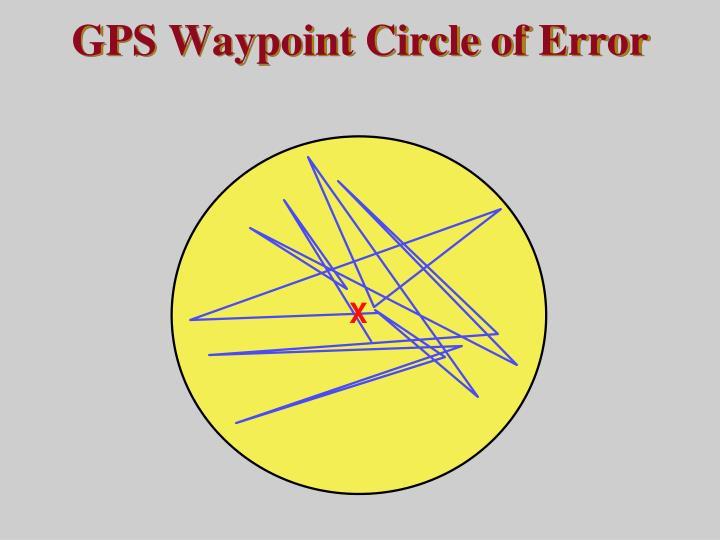 GPS Waypoint Circle of Error