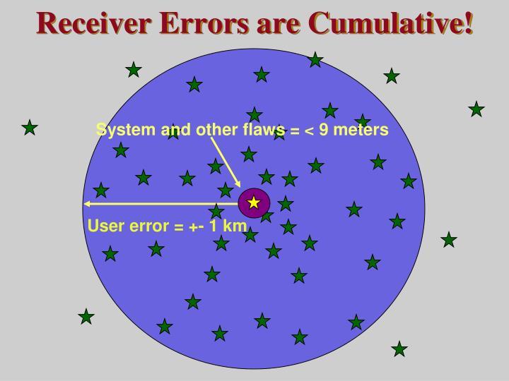 Receiver Errors are Cumulative!