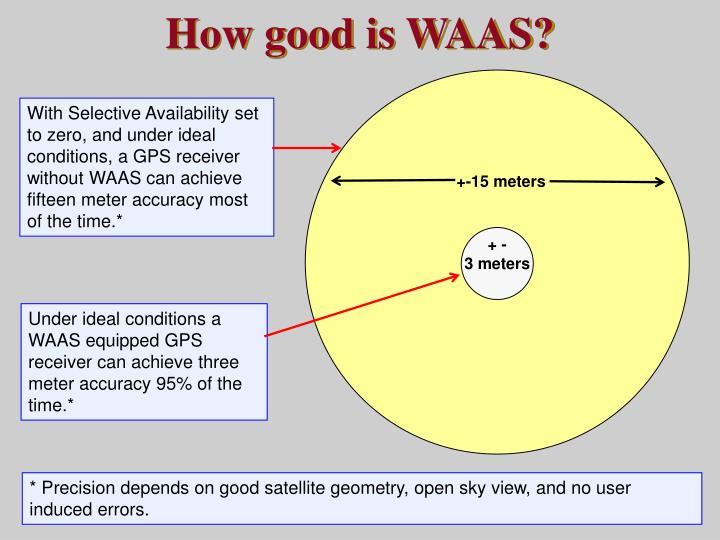 How good is WAAS?