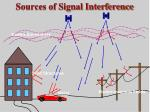 sources of signal interference