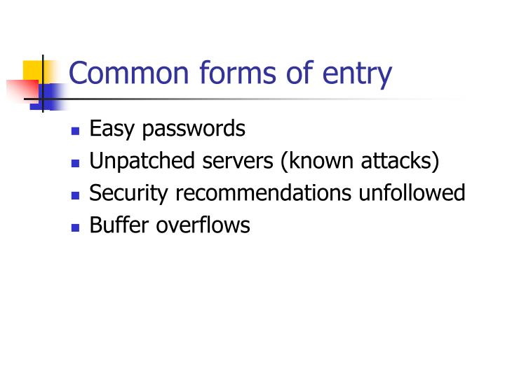 Common forms of entry