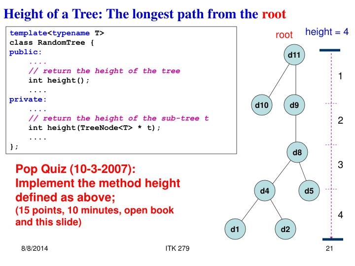 Height of a Tree: The longest path from the