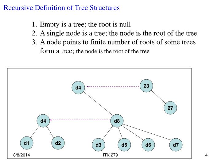 Recursive Definition of Tree Structures