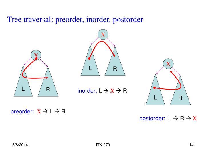 Tree traversal: preorder, inorder, postorder