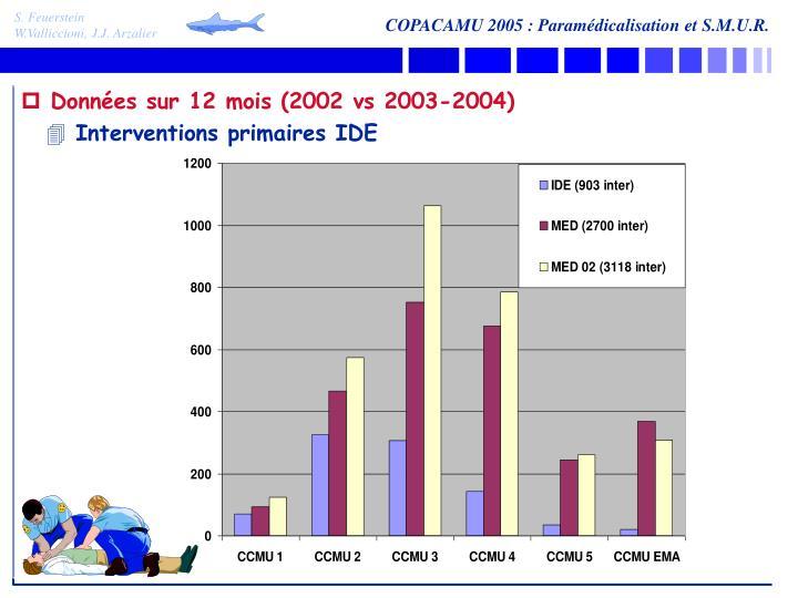 Données sur 12 mois (2002 vs 2003-2004)