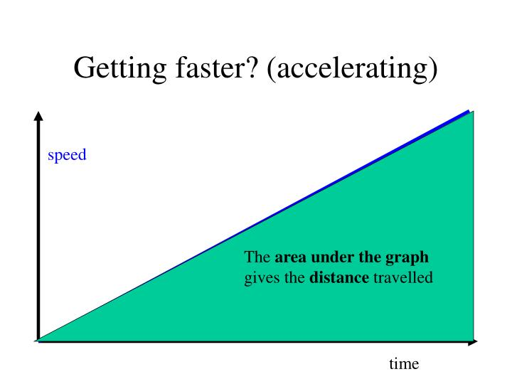 Getting faster? (accelerating)