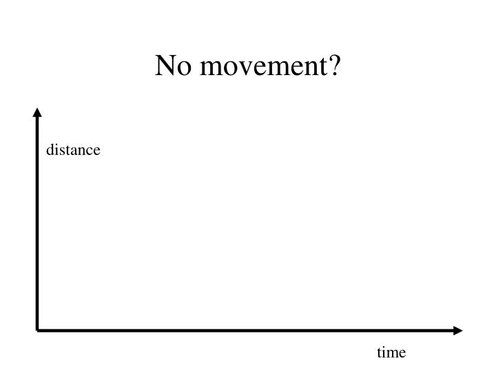 No movement?