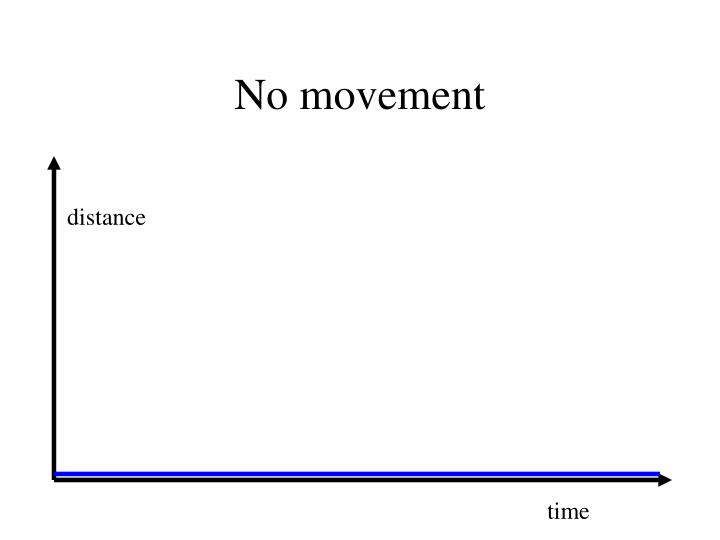 No movement
