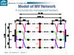 model of mv n etwork 4 consistently transposed feeders