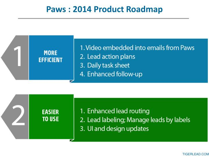 Paws : 2014 Product Roadmap