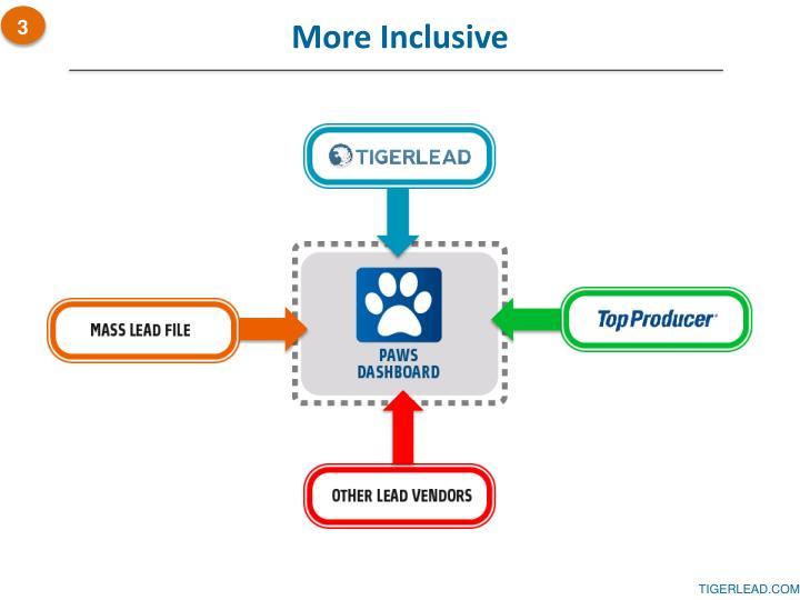 More Inclusive