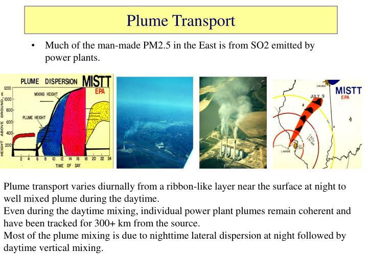 Plume Transport