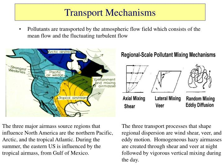 Transport Mechanisms