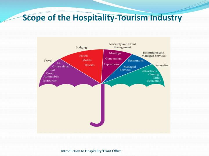 Scope of the Hospitality-Tourism Industry