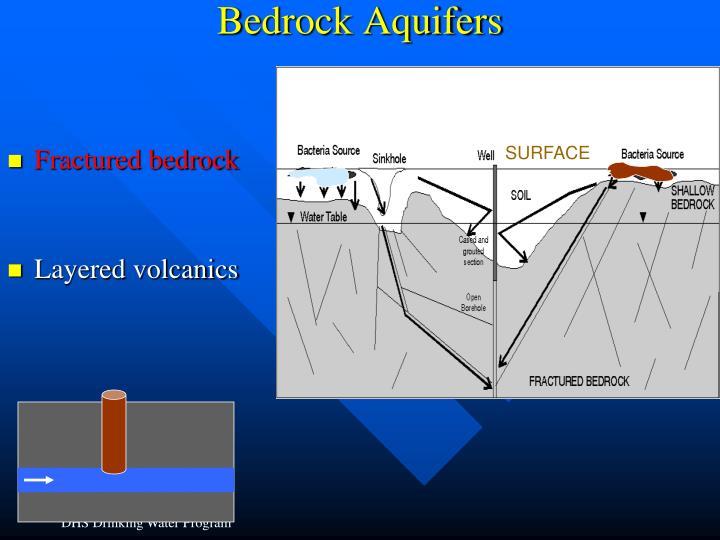 Bedrock Aquifers