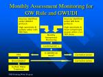 monthly assessment monitoring for gw rule and gwudi