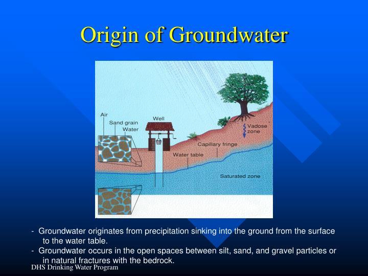 Origin of Groundwater