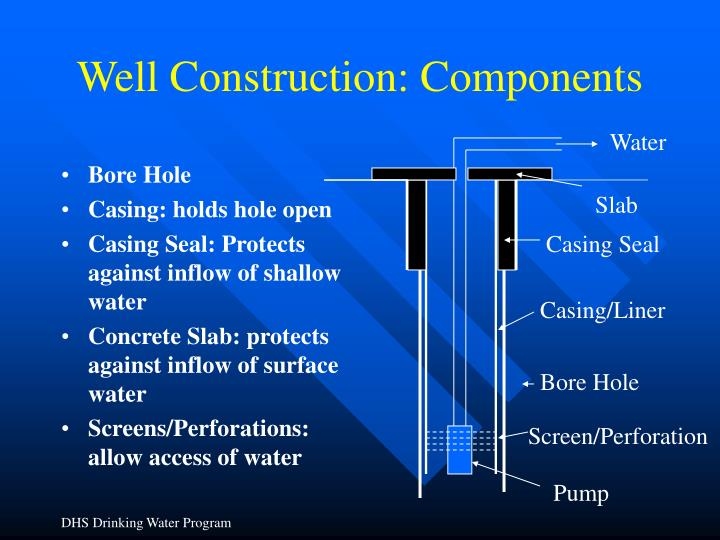 Well Construction: Components