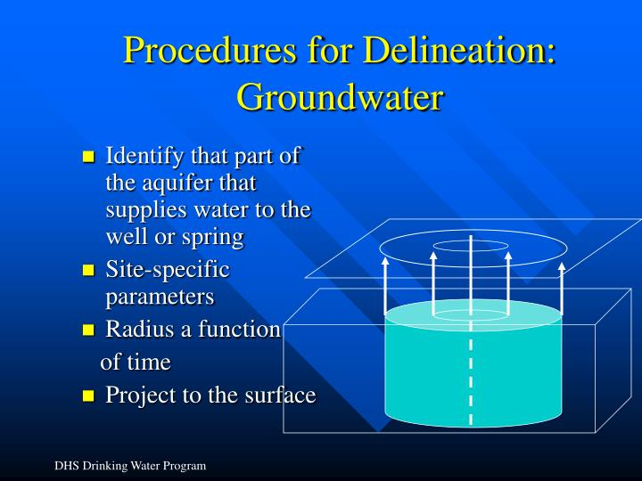 Procedures for Delineation: Groundwater